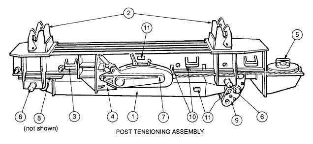 Post Tensioning Bar : Post tensioning assembly pt